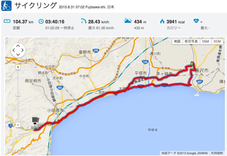 箱根湯本往復2015.08.31