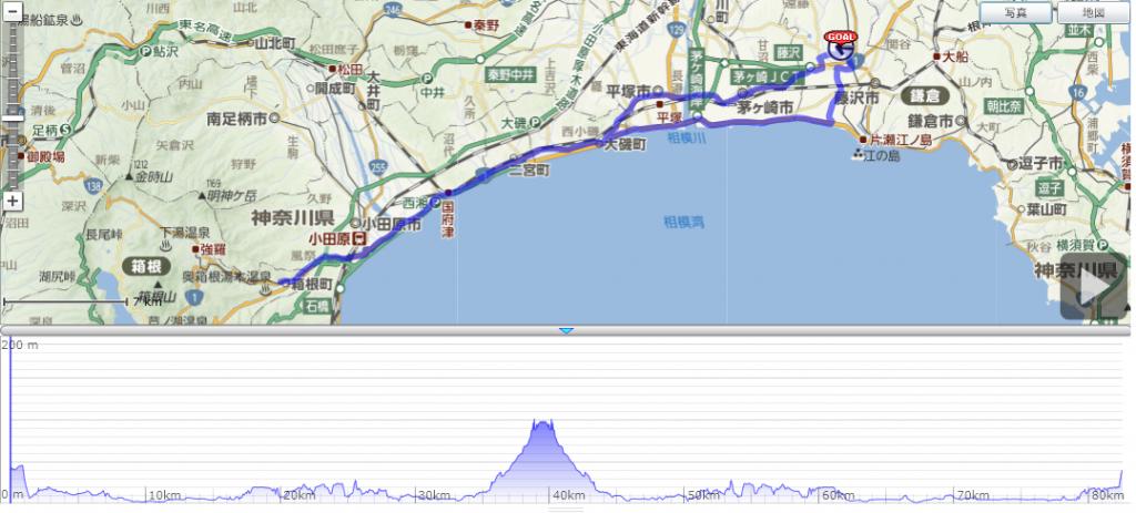 箱根湯本駅往復コース